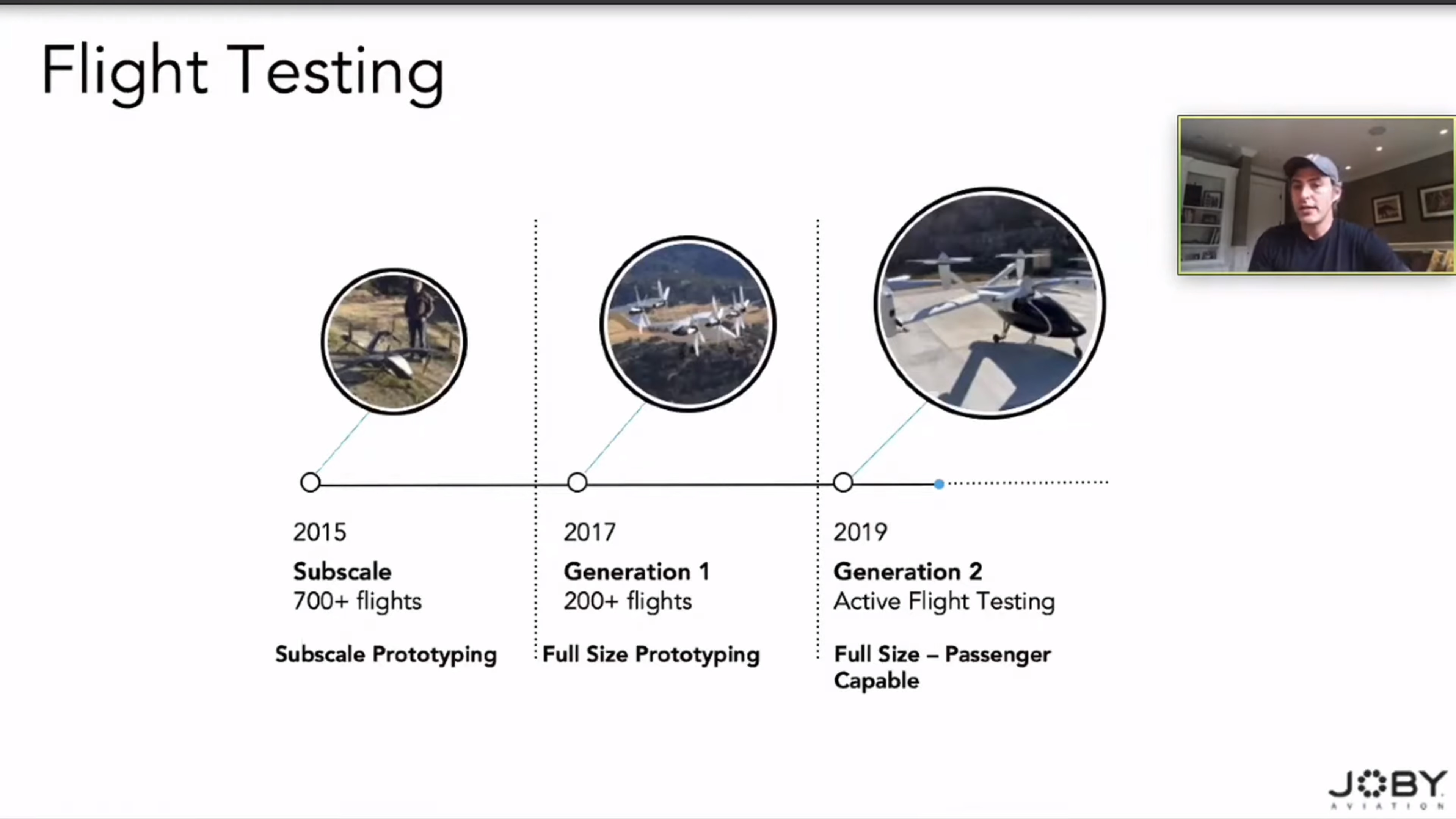 Agility Prime has Joby Aviation Paul Sciarra review their flight testing from 2015-2019 on Zoom April 2020.