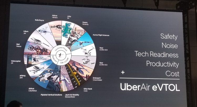 Uber Elevate Summit 2019 News, Photos & Videos